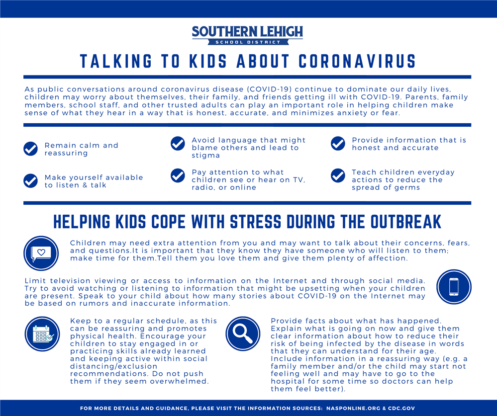 Talking to Children about COVID-19